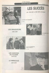 Le film français n°2295 entrées