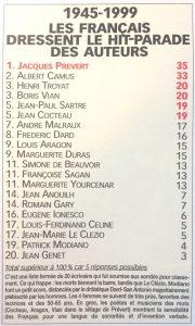 Paris match n°2621 classement auteurs